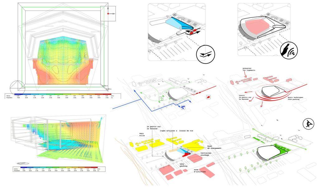 Grande Salle de Spectacle à Floirac, par Rudy Ricciotti - MOA : CUB