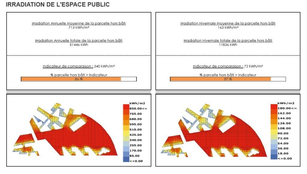 Irradiation espace public